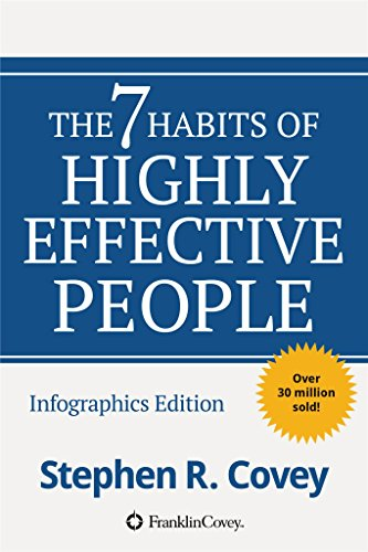 Recommendation - 7 Habits Of Highly Effective People